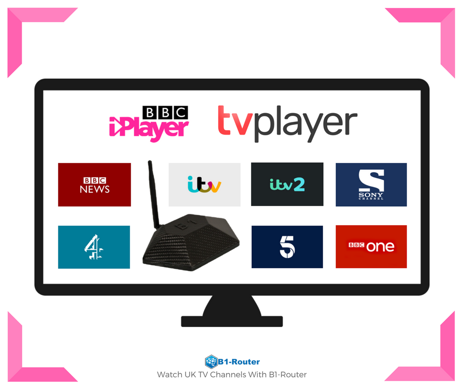 BBC iPlayer VPN – One-touch Access to iPlayer from Outside UK